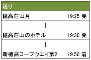 スクリーンショット 2018-05-15 13.54.39