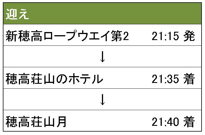スクリーンショット 2018-05-15 13.54.46